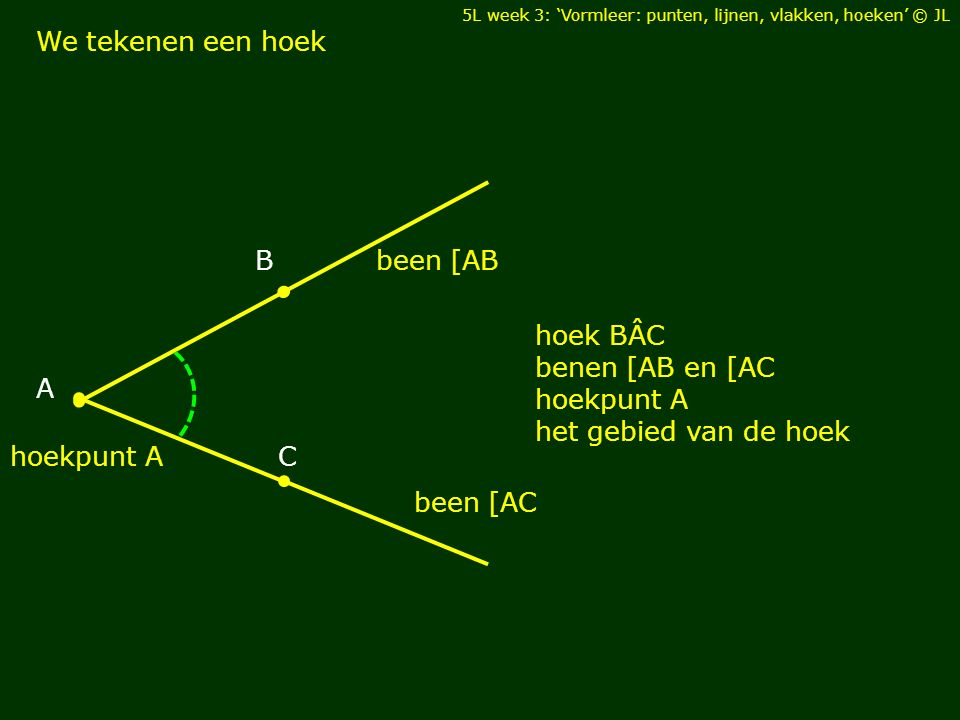 We tekenen een hoek been [AB A B hoek BÂC benen [AB en [AC hoekpunt A